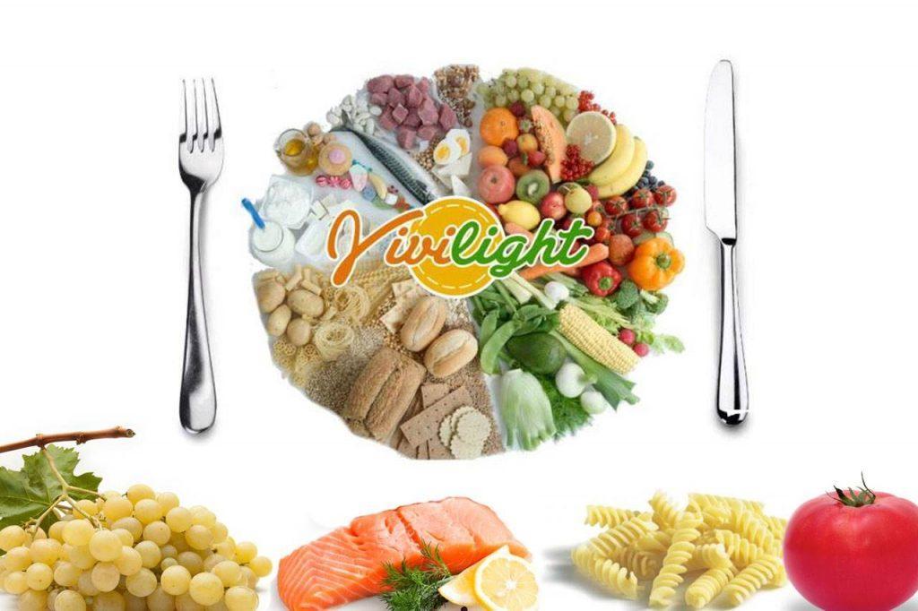 La regola del piatto – Come deve essere un pasto sano